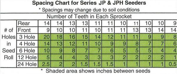 JP-6W seeder chart